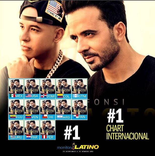 Photo of Luis Fonsi & Daddy Yankee se mantienen #1 en América Latina