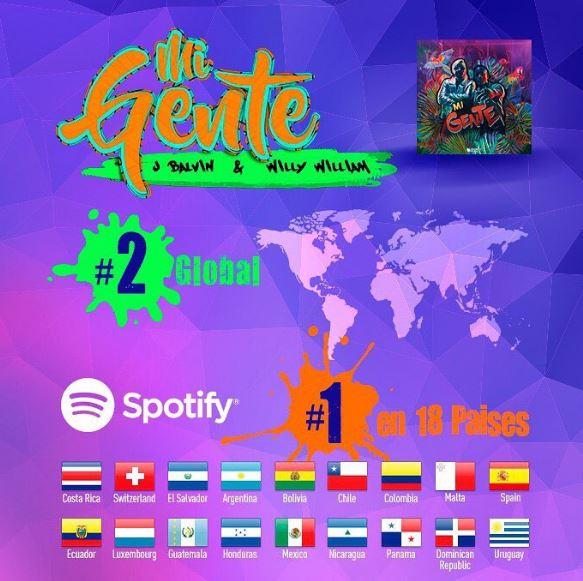 """Photo of """"Mi Gente"""" de J Balvin siguen liderando las listas de la música"""