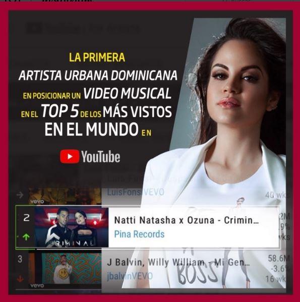 """Photo of Natti Natasha y Ozuna lideran las radios de América Latina con """"Criminal"""""""